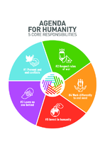 resources agenda for humanity